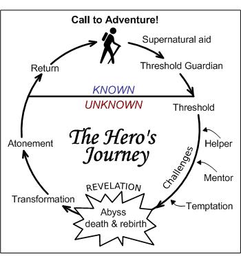 heros_journey4_8462